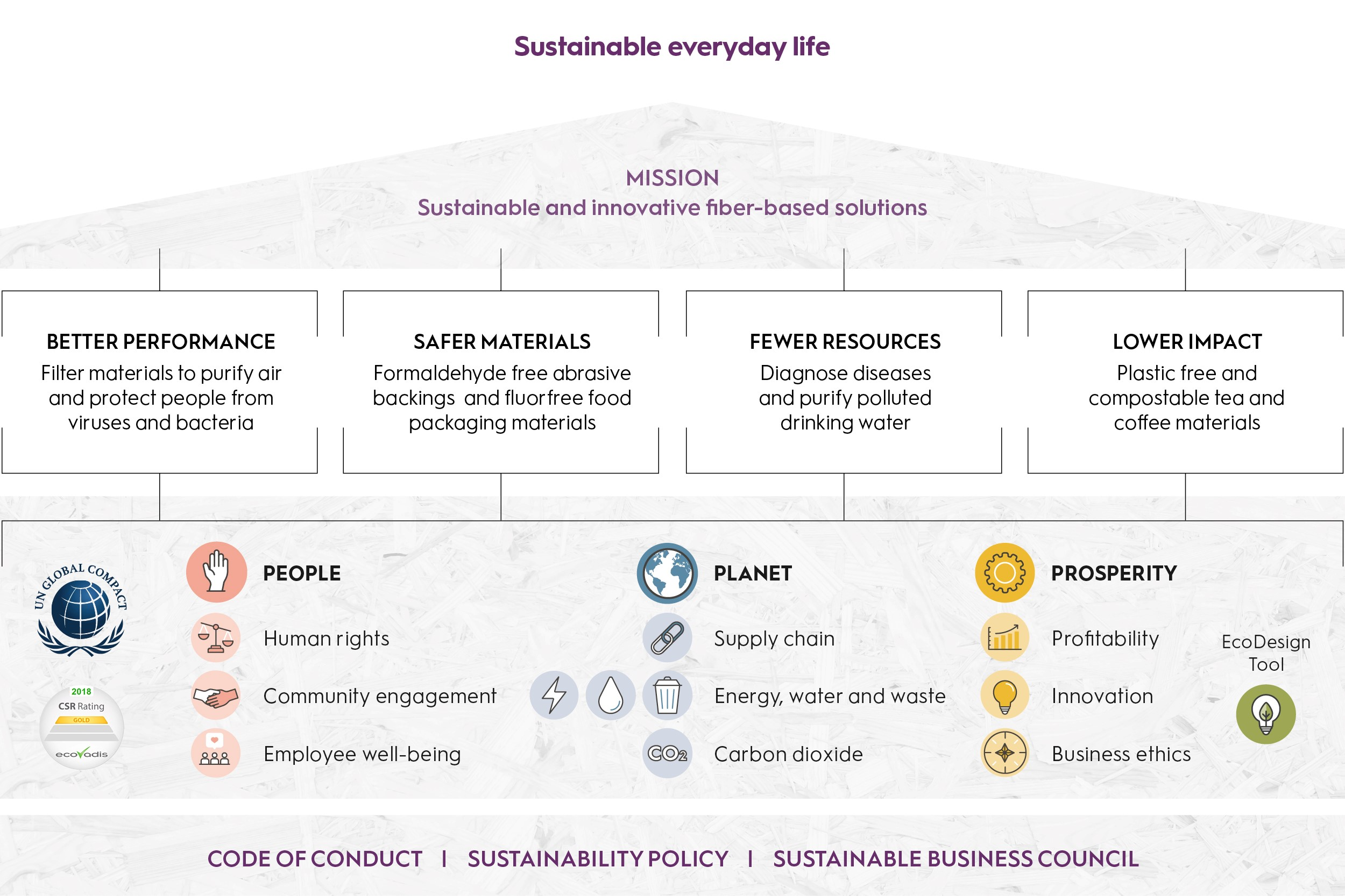 sustainability-policy-ahlstrom